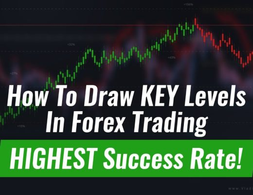 How To Draw KEY Levels In Forex Trading (HIGHEST Success Rate!)