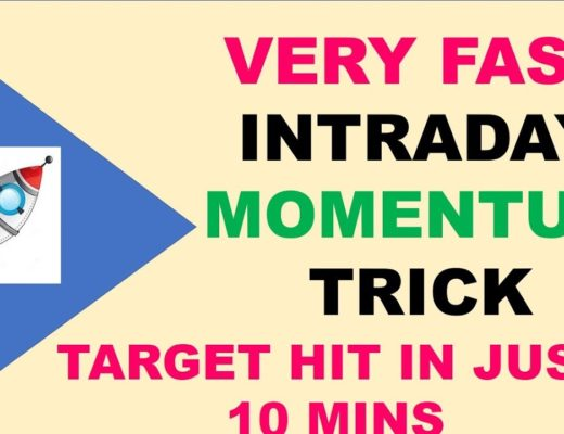 How to find intraday momentum stocks | Intraday momentum strategy | Best intraday momentum indicator