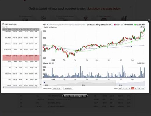 How to make money trading with DragonCharts (Asian stock markets)