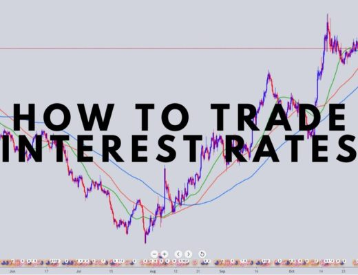 HOW TO TRADE INTEREST RATES (FOREX)