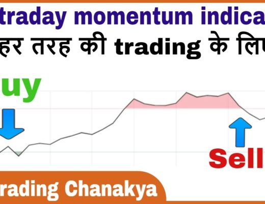 intraday momentum indicator for intraday and short-term – By trading chanakya