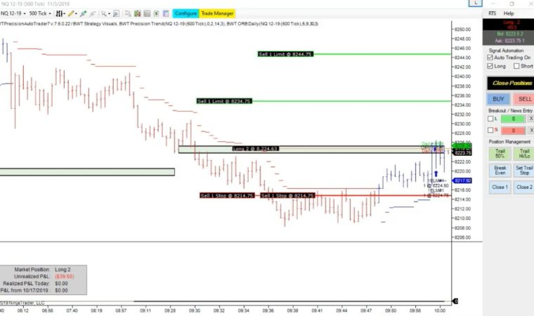Live Trading, Volatility Discussion, 100% Automated Trading, Ninjatrader, BWTVLog #838