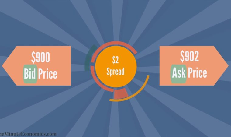 Market Makers (Liquidity Providers) and the Bid-Ask Spread Explained in One Minute