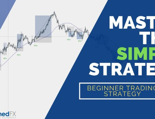 MASTER this SIMPLE FOREX Swing Trading strategy to increase success and PROFITABILITY
