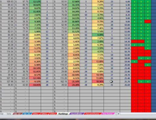 Momentum Investing Model – Enhanced