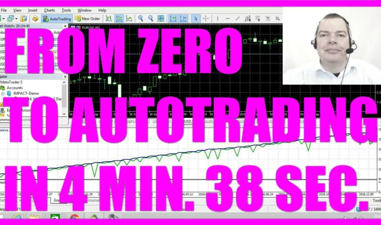 MQL5 TUTORIAL – FROM ZERO TO AUTOTRADING IN 4 MINUTES AND 38 SECONDS