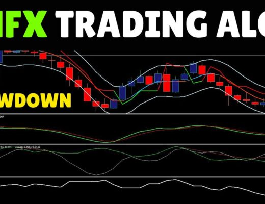No nonsense Forex Trading Algorithm (Low Drawdown)