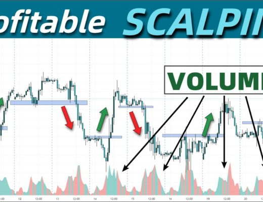 Price Action High Volume Scalping Trading Strategy || The Best Scalping System High Winning Ratio