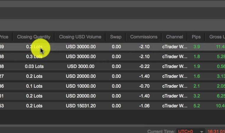 Scalping (pinoy forex trader)