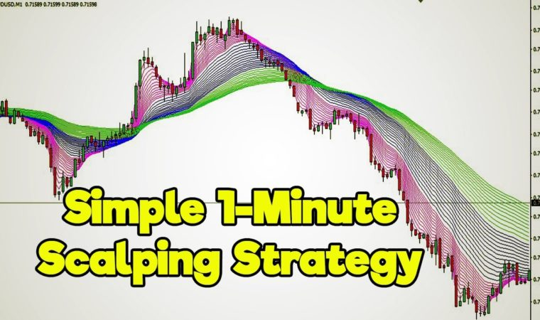 Simple and Profitable Best Forex Scalping Strategy|1-Minute Scalping Strategy