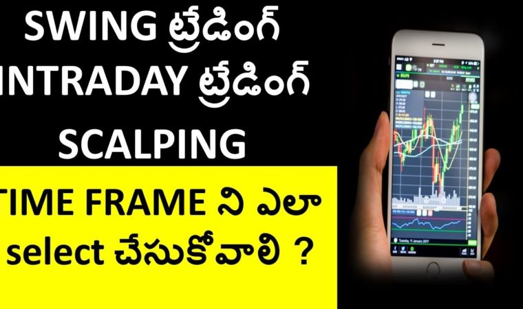Strategies for SCALPING , INTRADAY , SWING trading and selecting TIME FRAME – TELUGU