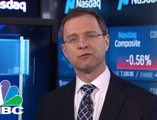 The Three Most Important Charts For The Market Today | Trading Nation | CNBC