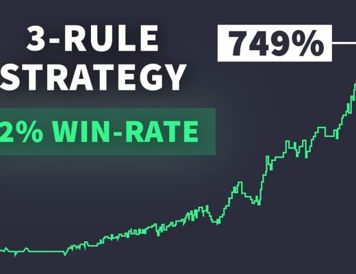 This Algo Strategy Has Only 3 rules and 62% Win Rate