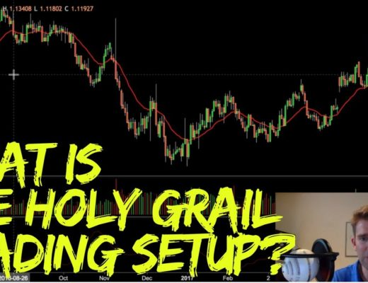 Trading Strategy  – The Holy Grail Trading Setup