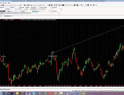Treasury Note Algorithm Trading Example