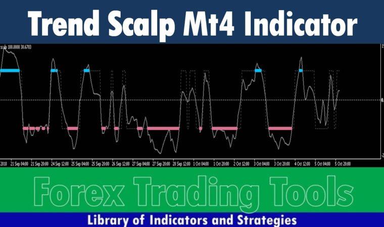 Trend Scalper Mt4 Indicator | Best Forex Indicator | Free download