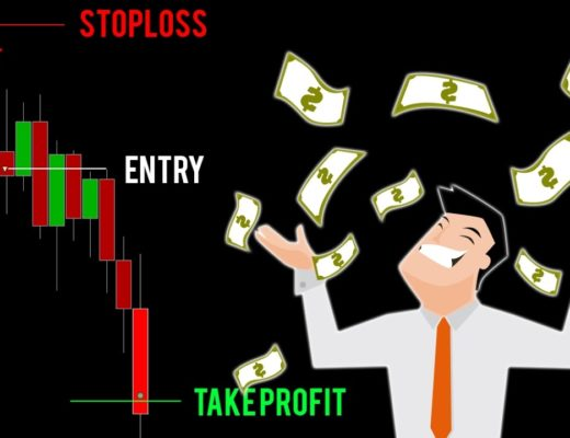 Watch +330 pips Forex Live Trade Video  (simple swing trading style)