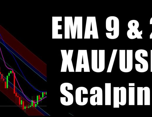 XAUUSD EMA 9 and 21 Best Profitable Alerts Scalping Strategy Trading Gold Forex Exchange Review
