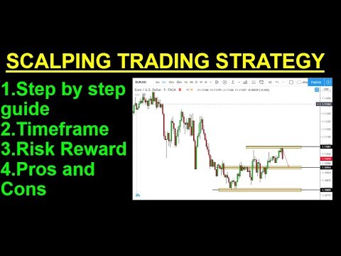 How  Scalping Approach in Trading Works