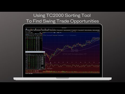 How to Find Explosive Swing Trades Using TC2000, Swing Trading Software
