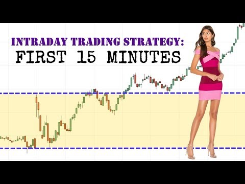 Intraday Trading Strategy: First 15 Minutes