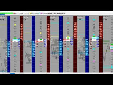 ZN,ZB Scalping 01 09 2019   +62, Scalper Micro Trading ZN
